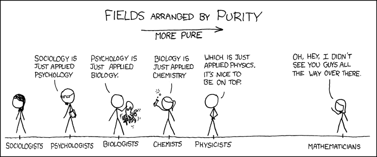 purity xkcd