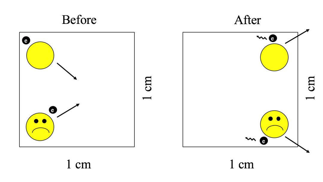 Farber-Hydrogen-Fig2.png