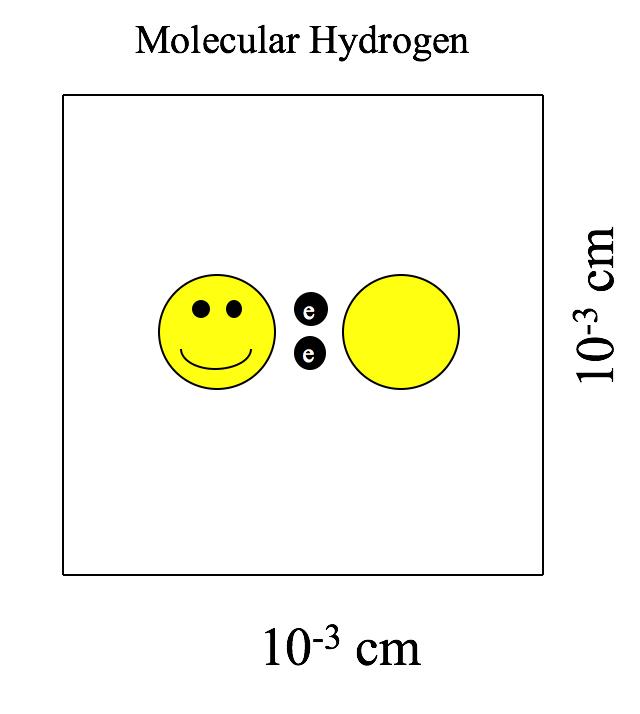 Farber-Hydrogen-Fig3