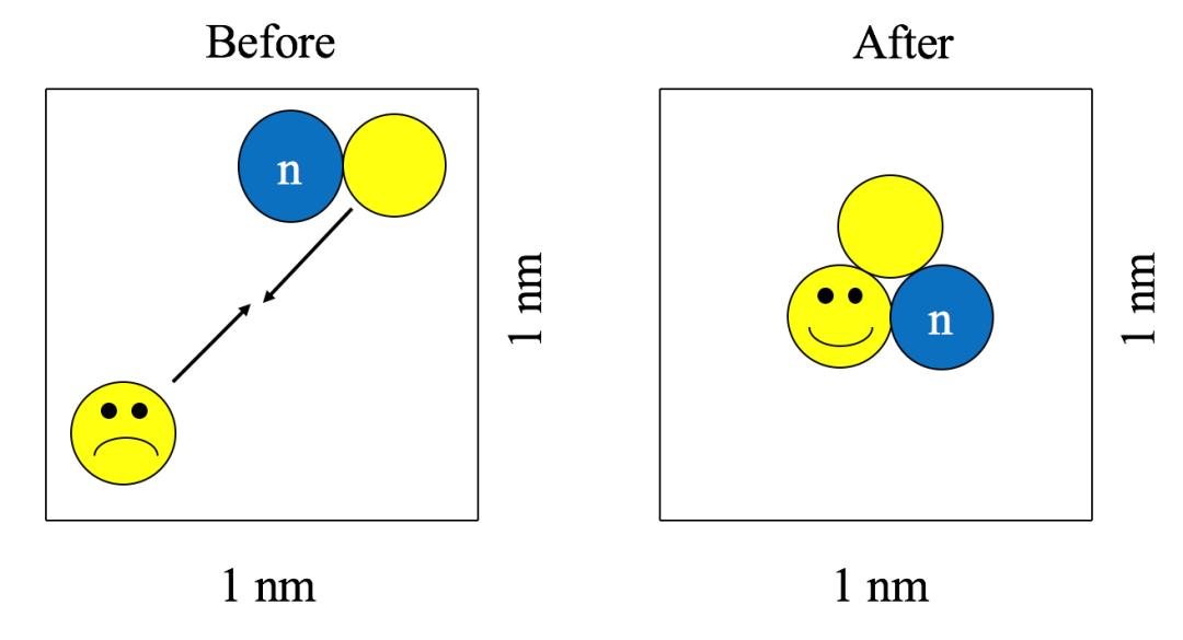 Farber-Hydrogen-Fig5.png